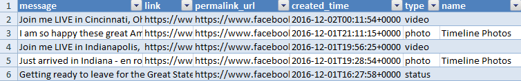 scraped facebook data to excel using the graph api
