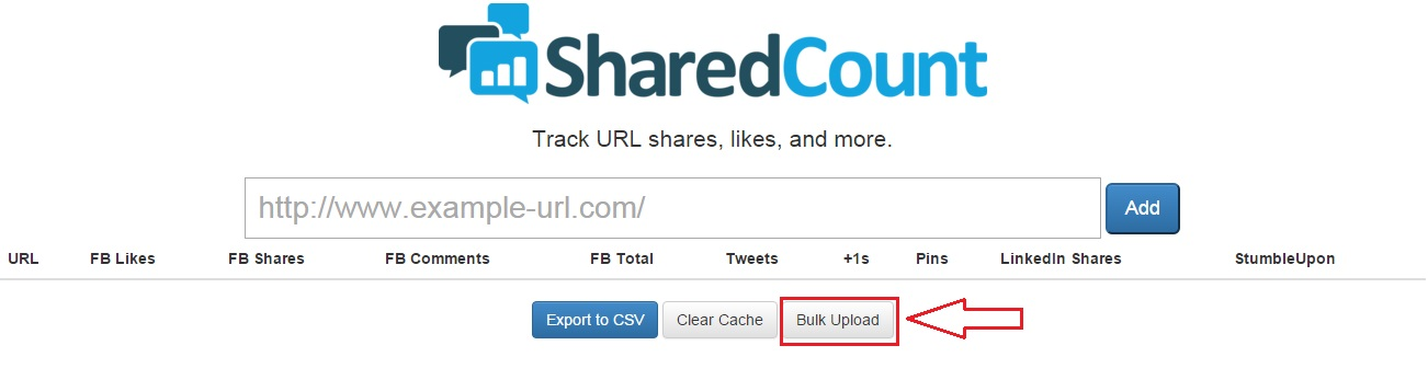 shared count api