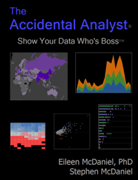 The Accidental Analyst by Eileen and Stephen McDaniel