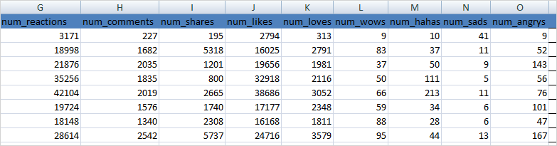 Facebook page statuses data into excel part 2