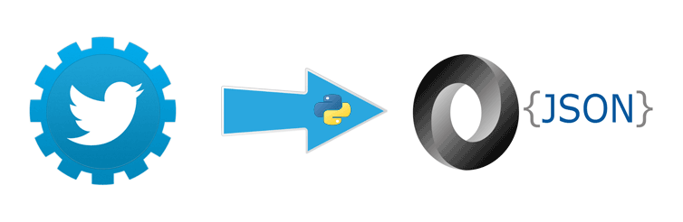 how to download twitter data in JSON format from rest streaming and search APIs